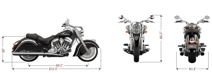 Avg Motorcycle Lift Dimensions : Indian